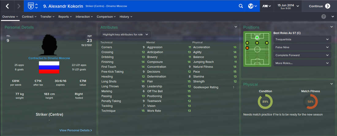 Alexandr Kokorin, Football Manager 2015, FM15, FM 2015, 1st Season Screenshot