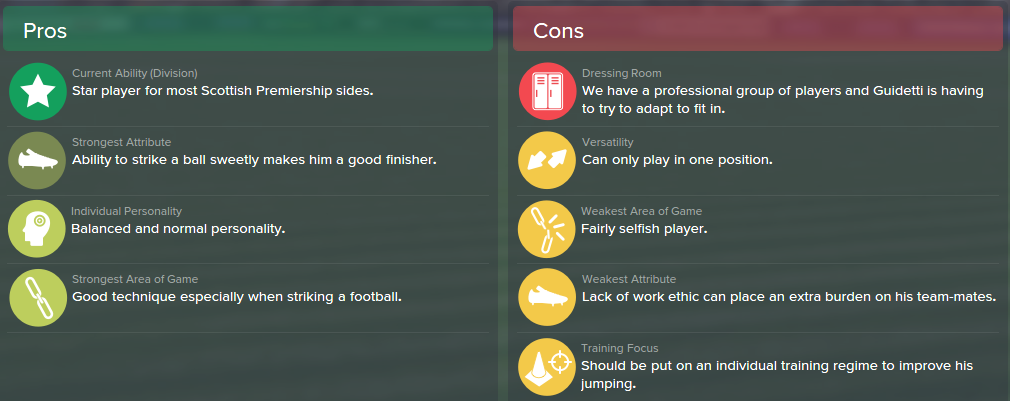 John Guidetti, FM15, FM 2015, Football Manager 2015, Scout Report, Pros & Cons