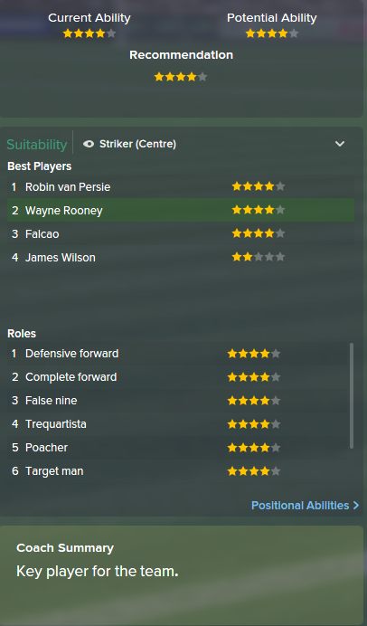 Wayne Rooney, FM15, FM 2015, Football Manager 2015, Scout Report, Current & Potential Ability