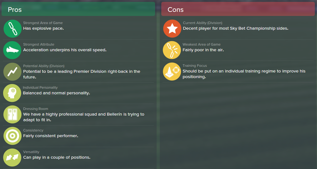 Hector Bellerin, FM15, FM 2015, Football Manager 2015, Scout Report, Pros & Cons