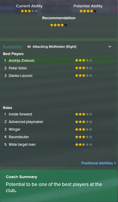 Andrija Zivkovic, FM15, FM 2015, Football Manager 2015, Scout Report, Current & Potential Ability