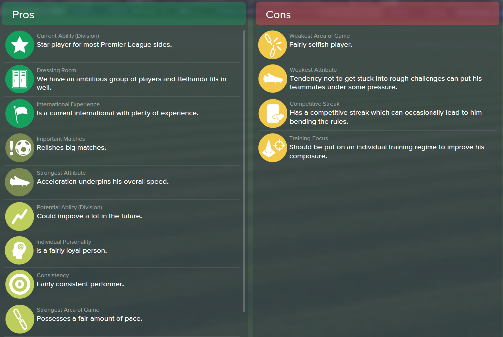 Younes Belhanda, FM15, FM 2015, Football Manager 2015, Scout Report, Pros & Cons