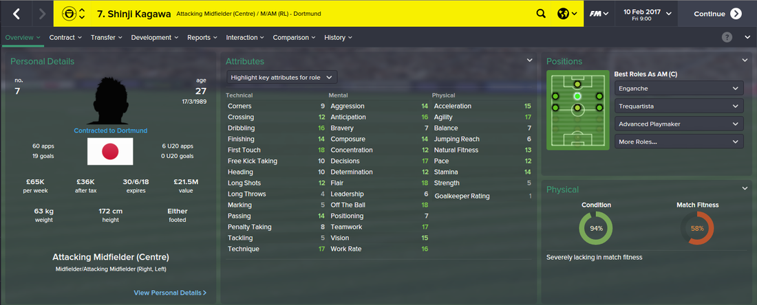 Shinji Kagawa, Football Manager 2015, FM15, FM 2015, 3rd Season Screenshot
