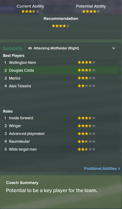 Douglas Costa, FM15, FM 2015, Football Manager 2015, Scout Report, Current & Potential Ability