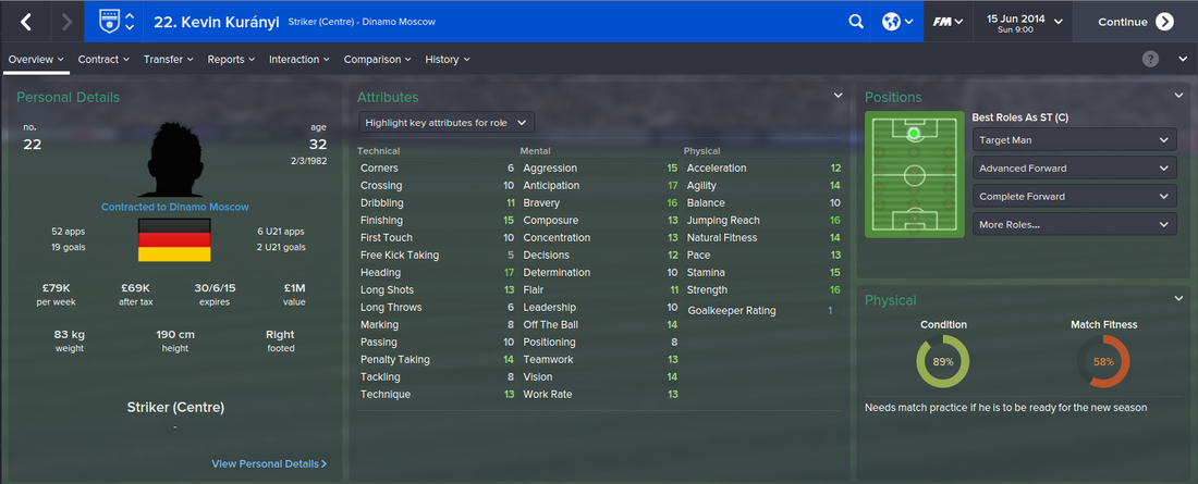 Kevin Kuranyi, Football Manager 2015, FM15, FM 2015, 1st Season Screenshot