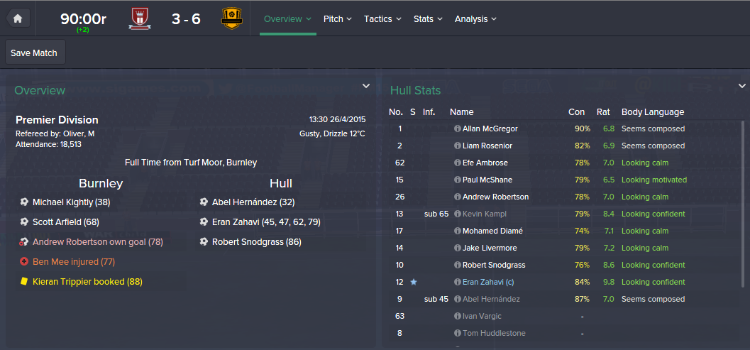 Eran Zahavi, 4 goals, FM15, FM 2015, 1st Season Screenshot