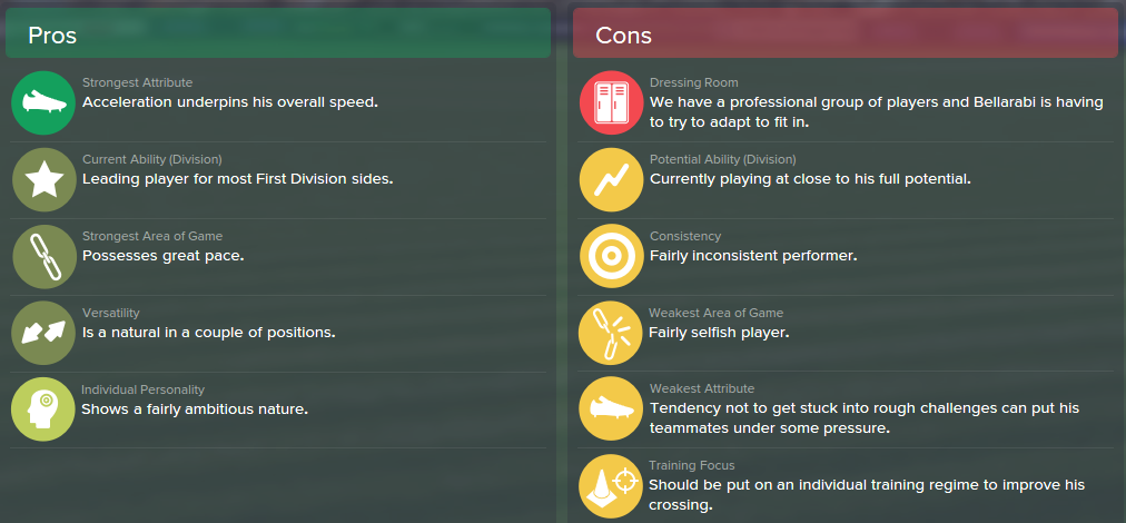 Karim Bellarabi, FM15, FM 2015, Football Manager 2015, Scout Report, Pros & Cons