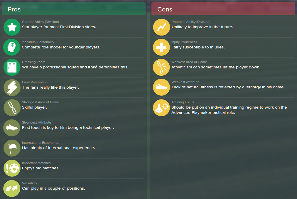 Kaka, FM15, FM 2015, Football Manager 2015, Scout Report, Pros & Cons