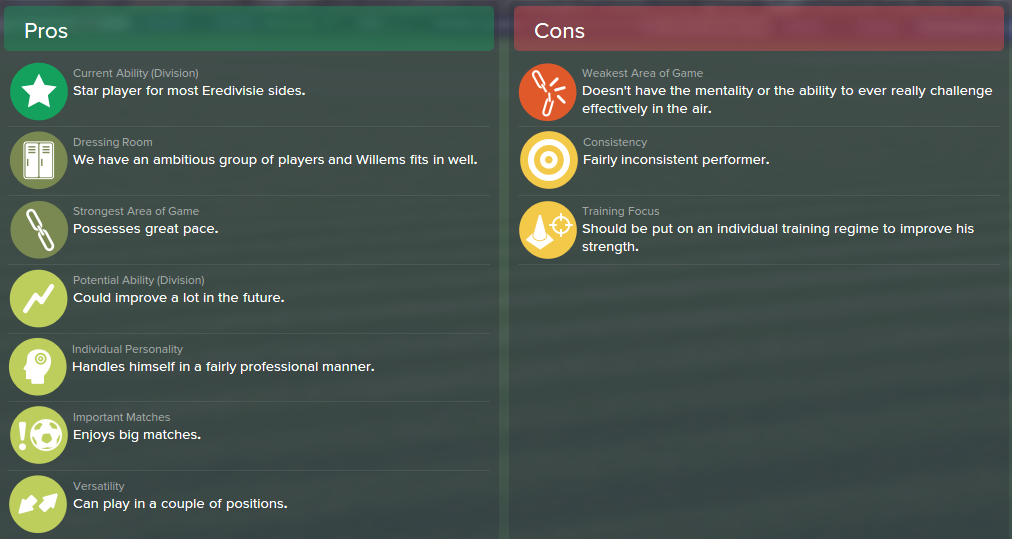 Jetro Willems, FM15, FM 2015, Football Manager 2015, Scout Report, Pros & Cons