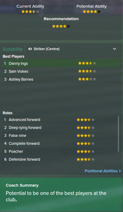 Danny Ings, FM15, FM 2015, Football Manager 2015, Scout Report, Current & Potential Ability