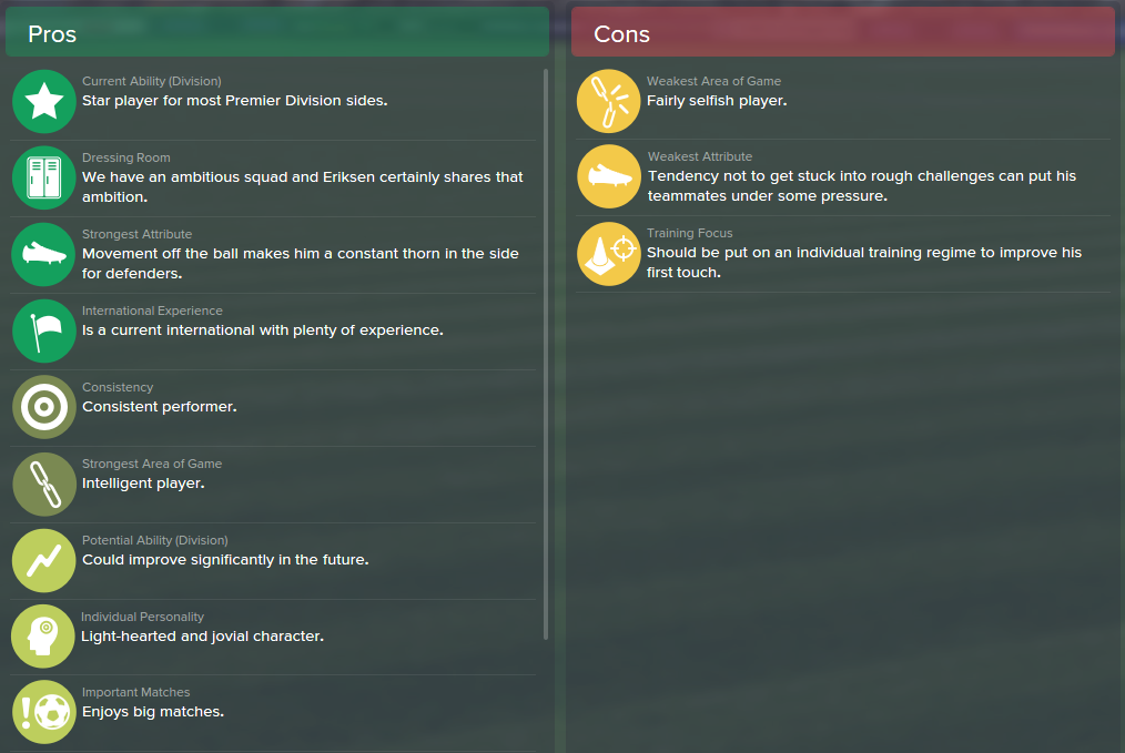 Christian Eriksen, FM15, FM 2015, Football Manager 2015, Scout Report, Pros & Cons