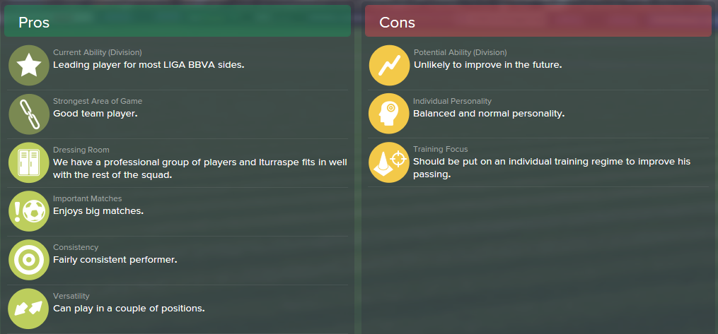 Ander Iturraspe, FM15, FM 2015, Football Manager 2015, Scout Report, Pros & Cons