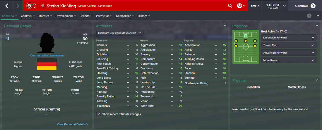 Stefan Kiessling, FM15, FM 2015, Football Manager 2015, 1st Season Screenshot