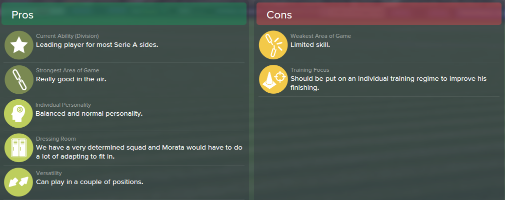 Alvaro Morata, FM15, FM 2015, Football Manager 2015, Scout Report, Pros & Cons