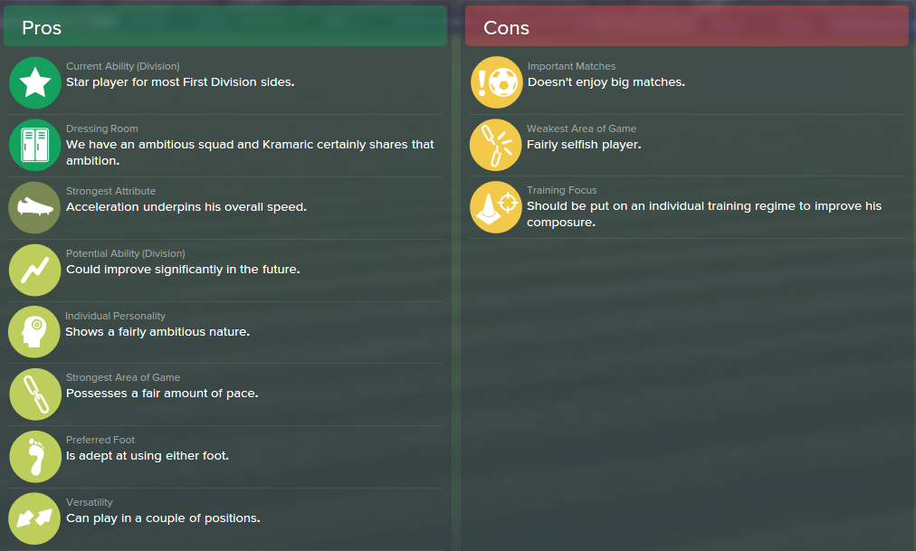 Andrej Kramaric, FM15, FM 2015, Football Manager 2015, Scout Report, Pros & Cons