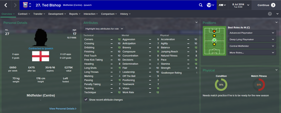 Ted Bishop, FM15, FM 2015, Football Manager 2015, 1st Season Screenshot