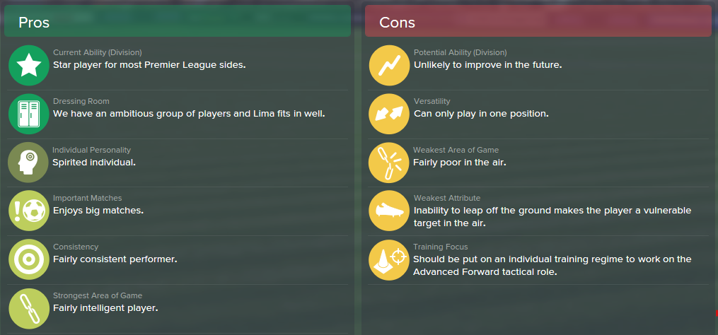 Lima, FM15, FM 2015, Football Manager 2015, Scout Report, Pros & Cons