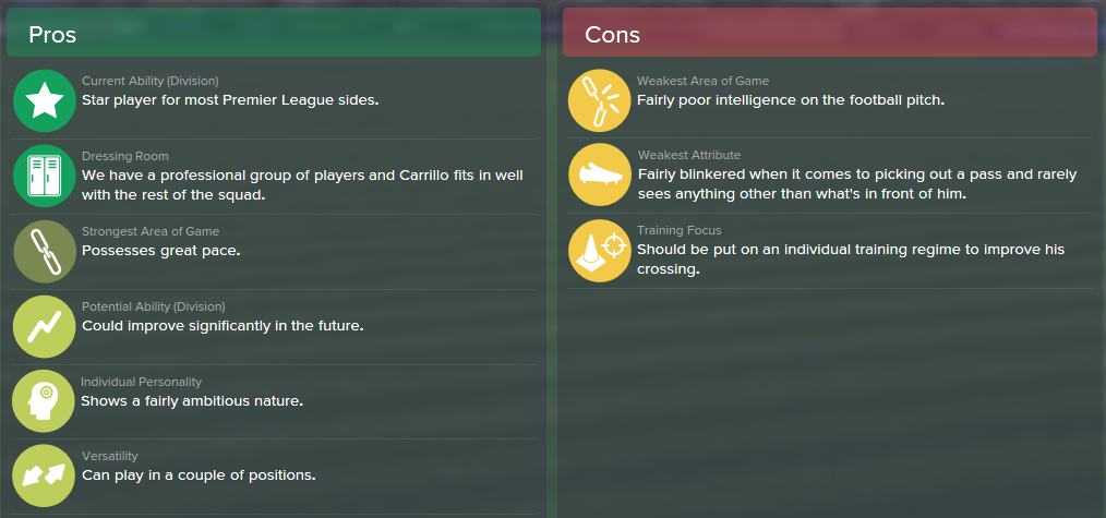 Andre Carrillo, FM15, FM 2015, Football Manager 2015, Scout Report, Pros & Cons