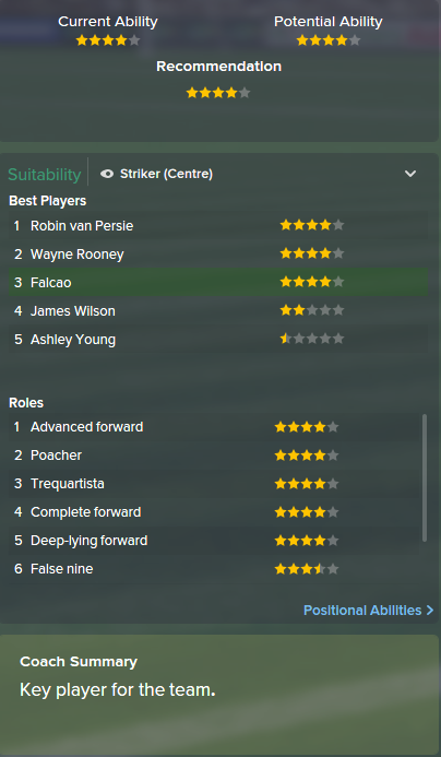 Falcao, FM15, FM 2015, Football Manager 2015, Scout Report, Current & Potential Ability