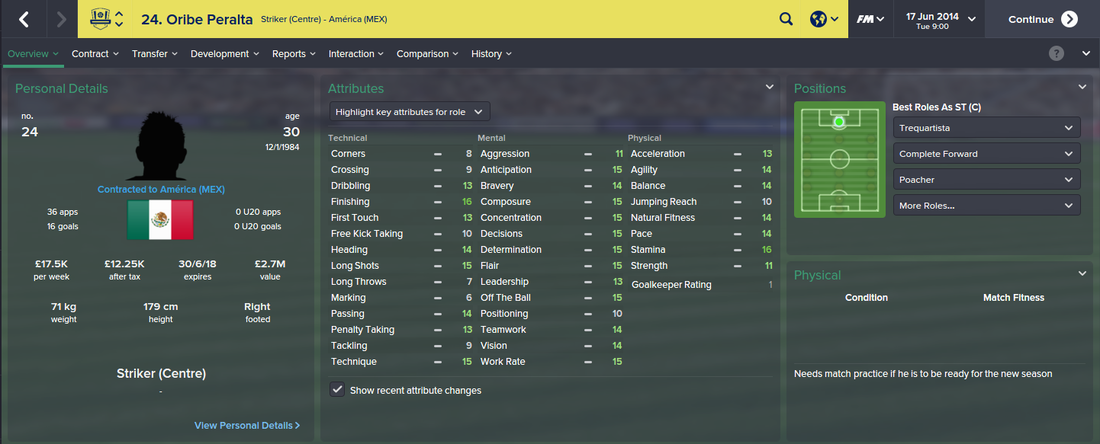 Oribe Peralta, FM15, FM 2015, Football Manager 2015, 1st Season Screenshot