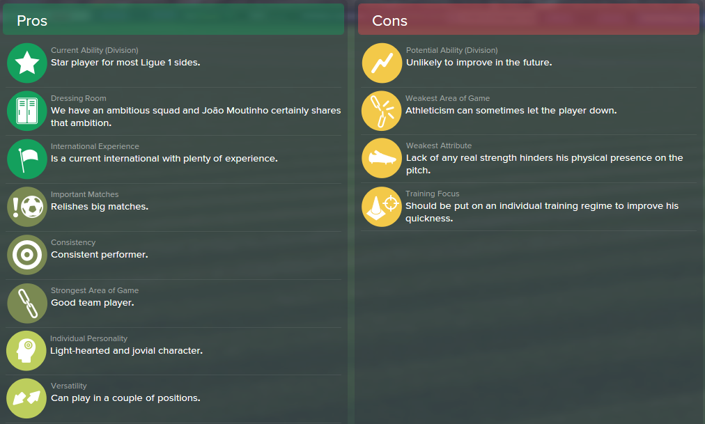 Joao Moutinho, FM15, FM 2015, Football Manager 2015, Scout Report, Pros & Cons