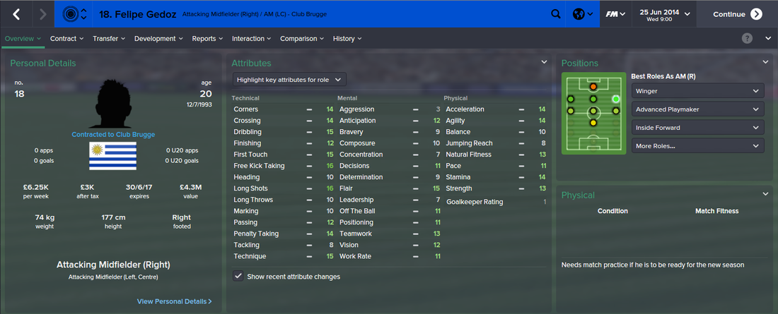 Felipe Gedoz, FM15, FM 2015, Football Manager 2015, 1st Season Screenshot