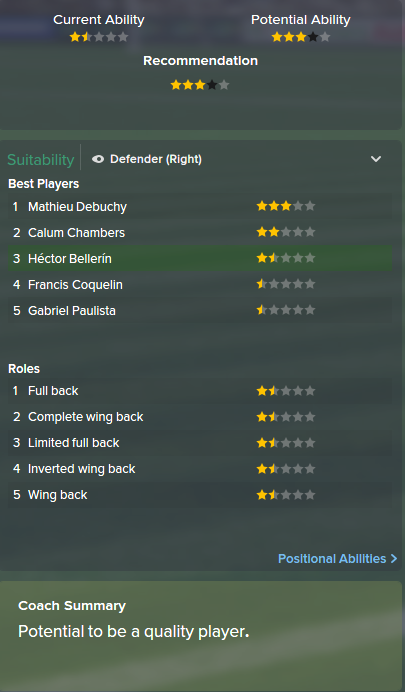 Hector Bellerin, FM15, FM 2015, Football Manager 2015, Scout Report, Current & Potential Ability