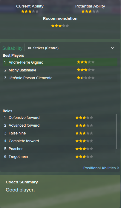 Andre-Pierre Gignac, FM15, FM 2015, Football Manager 2015, Scout Report, Current & Potential Ability