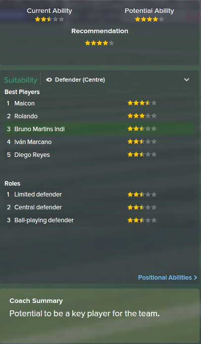Bruno Martins Indi, FM15, FM 2015, Football Manager 2015, Scout Report, Current & Potential Ability