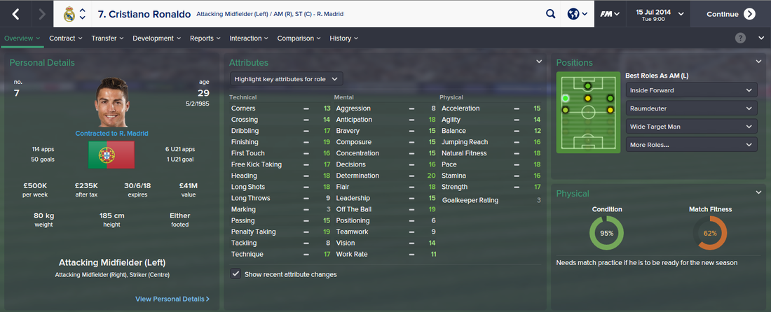 Cristiano Ronaldo, FM15, FM 2015, Football Manager 2015, 1st Season Screenshot