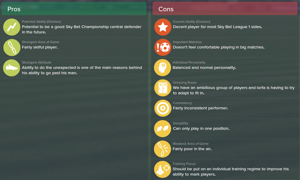Dominic Iorfa, FM15, FM 2015, Football Manager 2015, Scout Report, Pros & Cons