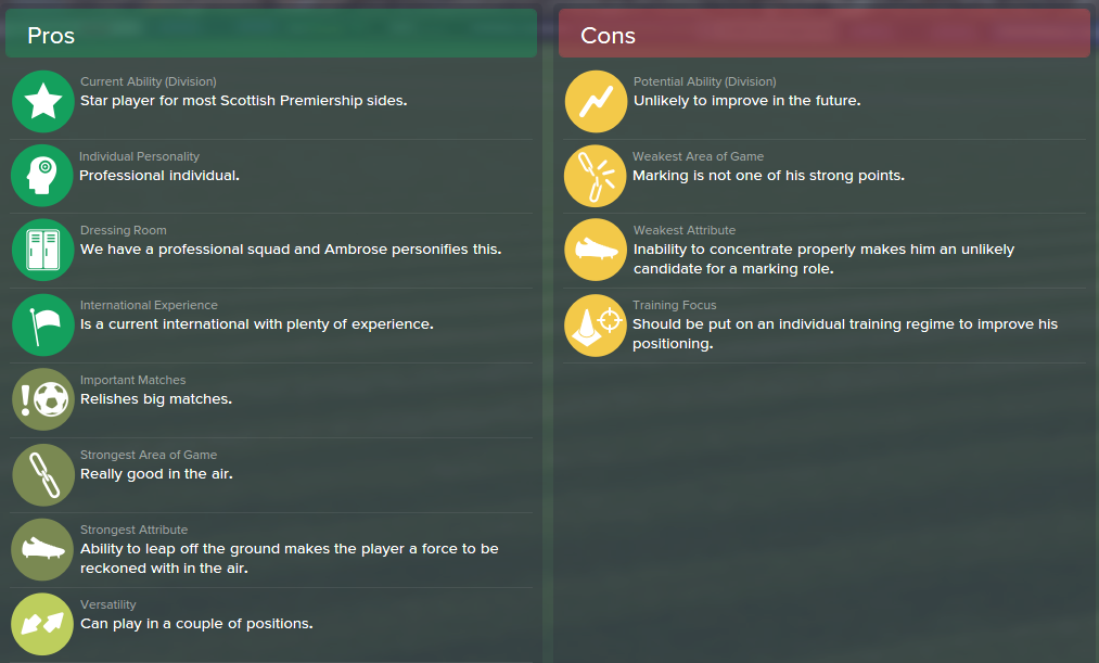Efe Ambrose, FM15, FM 2015, Football Manager 2015, Scout Report, Pros & Cons