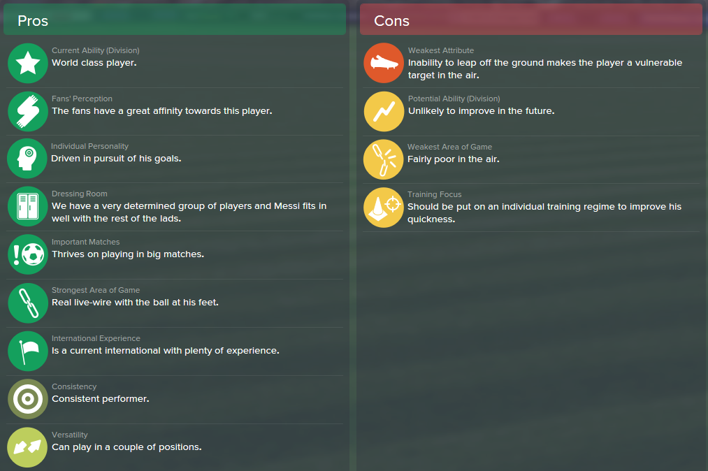 Lionel Messi, FM15, FM 2015, Football Manager 2015, Scout Report, Pros & Cons