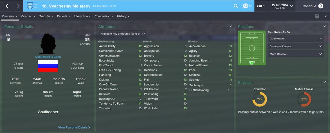 Vyacheslav Malafeev, Football Manager 2015, FM15, FM 2015, 1st Season Screenshot