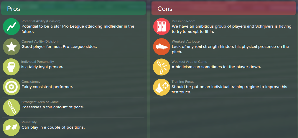 Siebe Schrijvers, FM15, FM 2015, Football Manager 2015, Scout Report, Pros & Cons