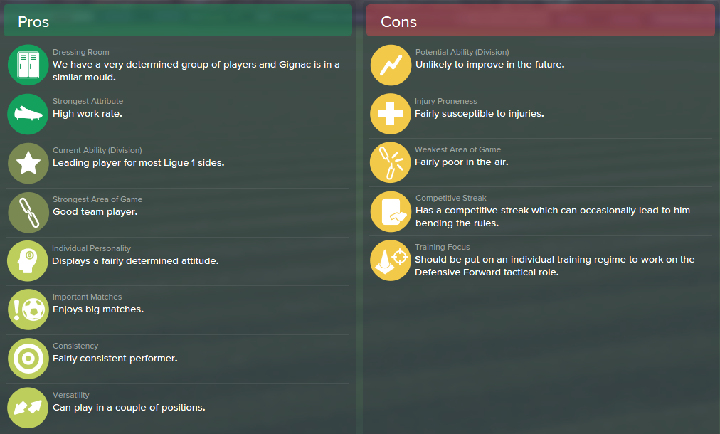 Andre-Pierre Gignac, FM15, FM 2015, Football Manager 2015, Scout Report, Pros & Cons