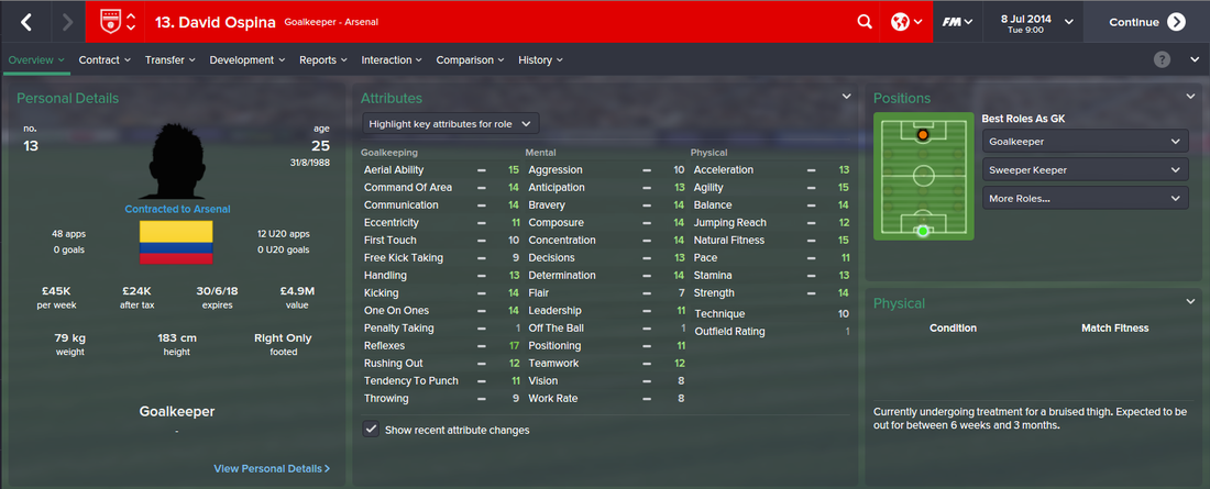David Ospina, FM15, FM 2015, Football Manager 2015, 1st Season Screenshot