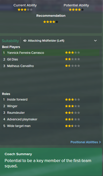 Yannick Ferreira Carrasco, FM15, FM 2015, Football Manager 2015, Scout Report, Current & Potential Ability