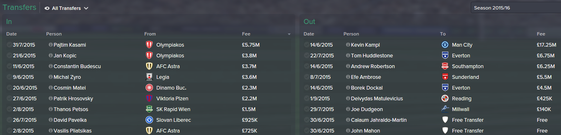 Hull City Transfers, FM15, FM 2015, 2nd Season Screenshot
