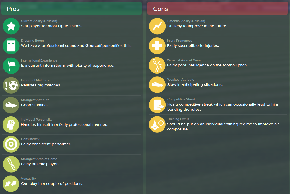 Yoann Gourcuff, FM15, FM 2015, Football Manager 2015, Scout Report, Pros & Cons