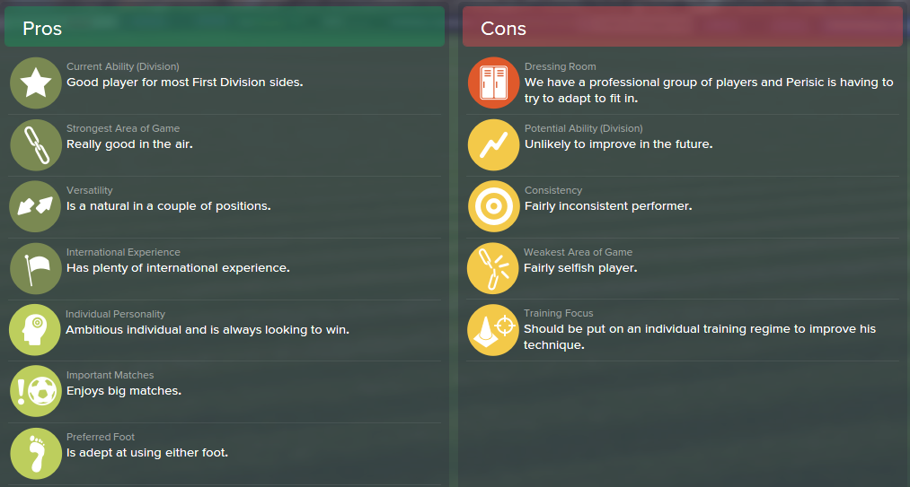 Ivan Perisic, FM15, FM 2015, Football Manager 2015, Scout Report, Pros & Cons