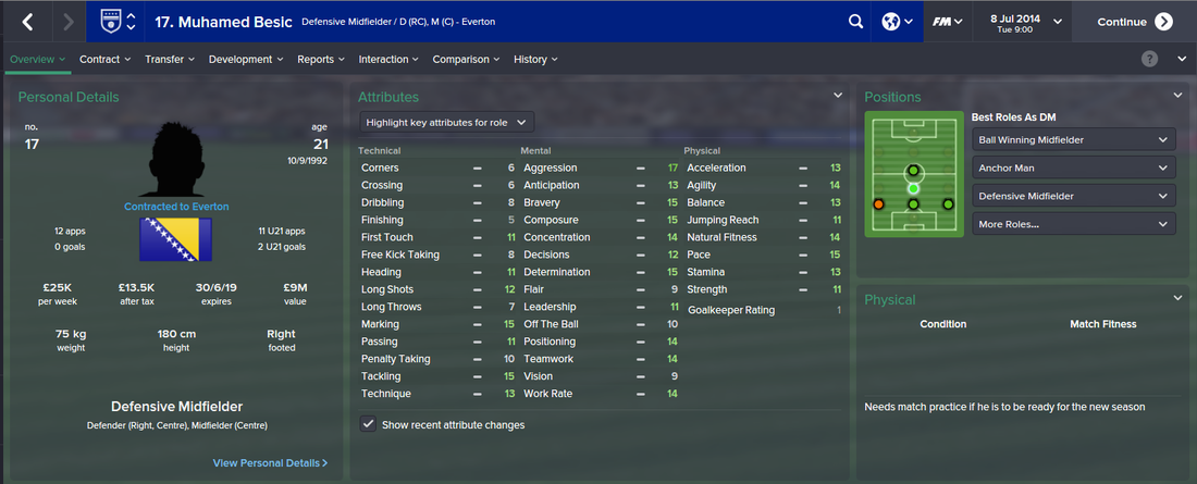 Muhamed Besic, FM15, FM 2015, Football Manager 2015, 1st Season Screenshot