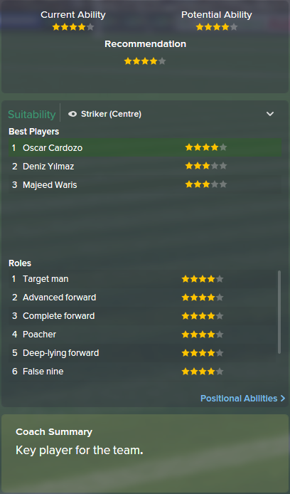 Oscar Cardozo, FM15, FM 2015, Football Manager 2015, Scout Report, Current & Potential Ability