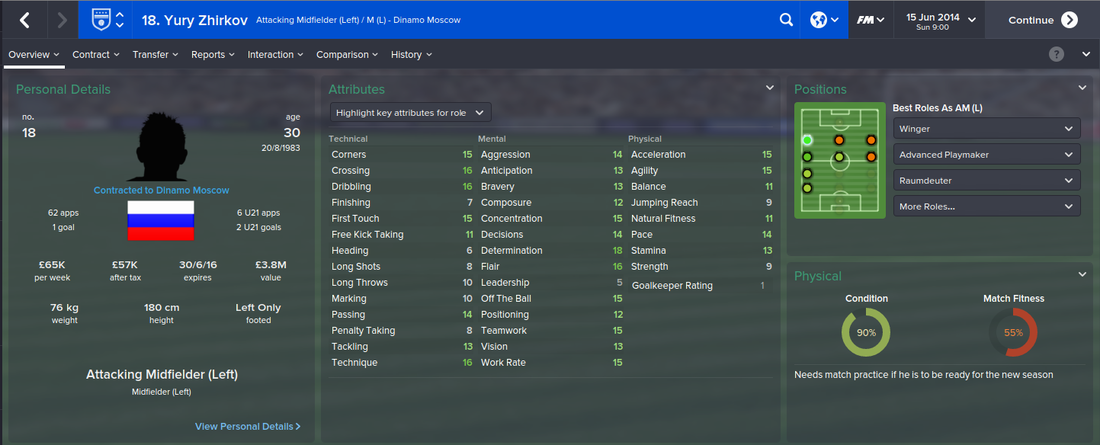 Yury Zhirkov, Football Manager 2015, FM15, FM 2015, 1st Season Screenshot
