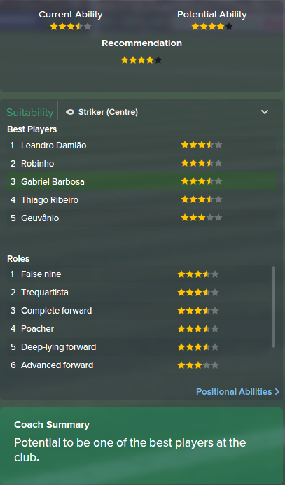 Gabriel Barbosa, FM15, FM 2015, Football Manager 2015, Scout Report, Current & Potential Ability