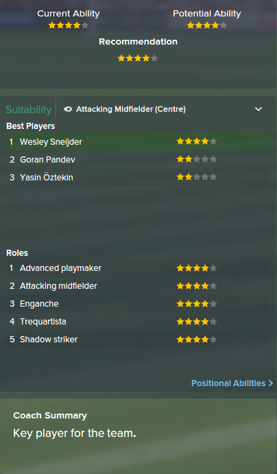 Wesley Sneijder, FM15, FM 2015, Football Manager 2015, Scout Report, Current & Potential Ability