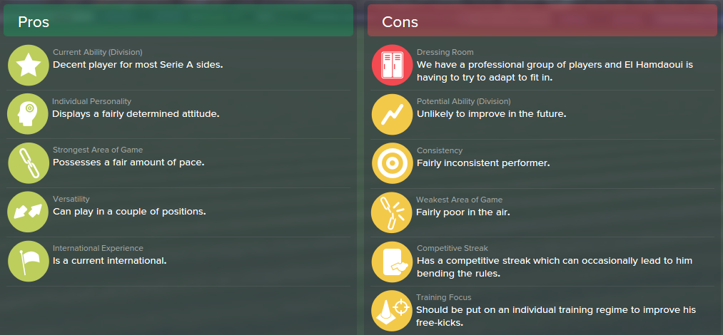 Mounir El Hamdaoui, FM15, FM 2015, Football Manager 2015, Scout Report, Pros & Cons
