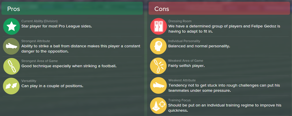 Felipe Gedoz, FM15, FM 2015, Football Manager 2015, Scout Report, Pros & Cons