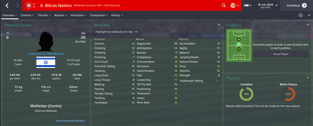 Bibras Natkho, Football Manager 2015, FM15, FM 2015, 1st Season Screenshot