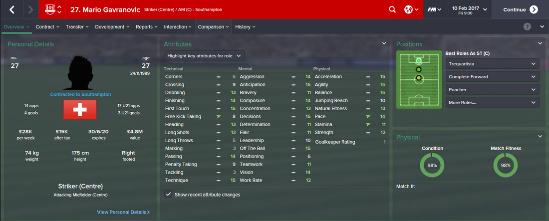 Mario Gavranovic, Football Manager 2015, FM15, FM 2015, 3rd Season Screenshot